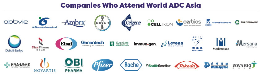 Companies Who Attend